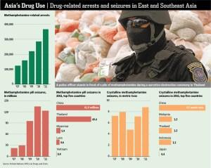 drug graph