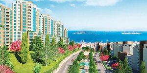 real-estate Turkey
