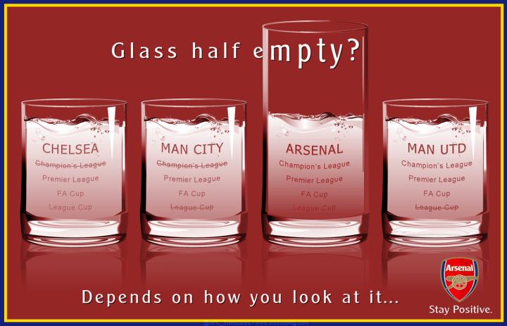 Glass Half Full?