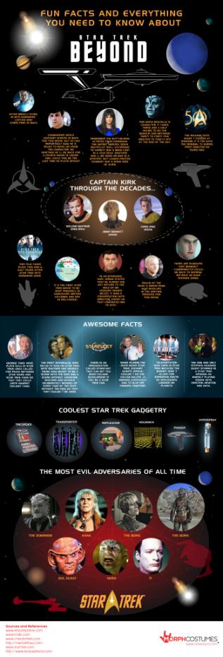 Star-Trek-Beyond-Infographic-1