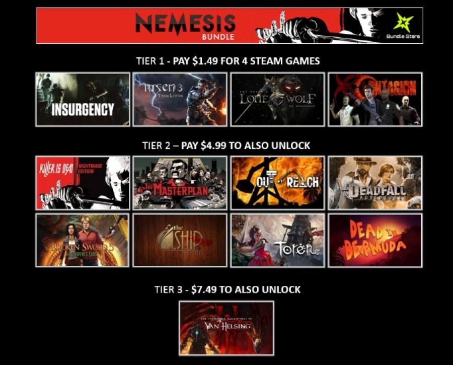 nemesis-bundle-break-down-of-tiers