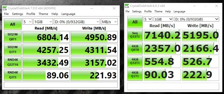 MSI X570 motherboard testing result