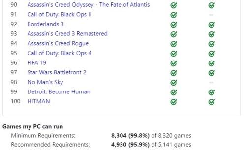 Top100 Games Part 4