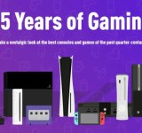 Was 2010 Really The Best Year For Games