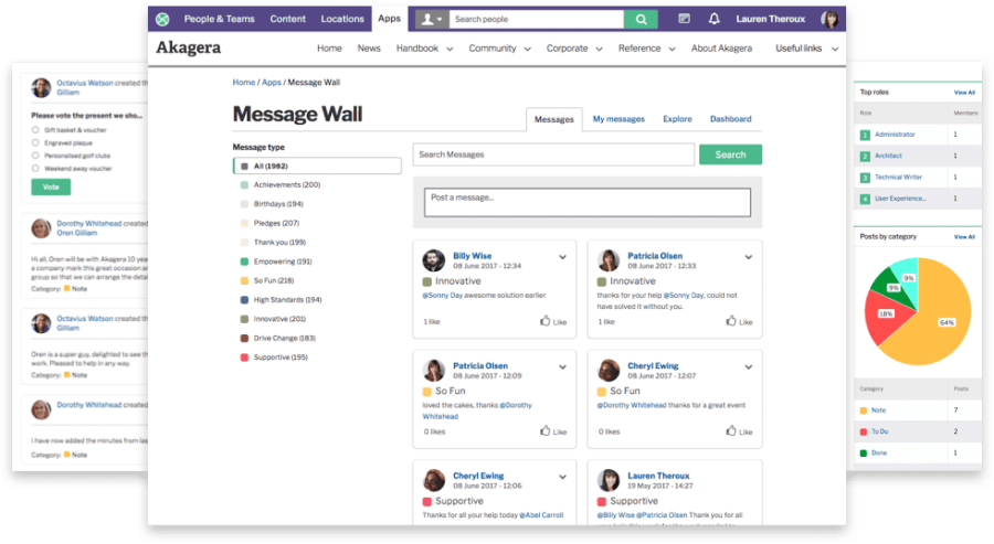 Message wall homepage, group comments and dashboard screens