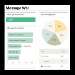 message wall box