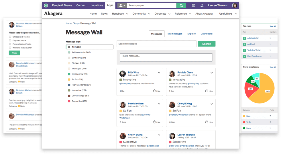 Intanet message wall, groups and analytic data allow your organisation to openly share knowledge