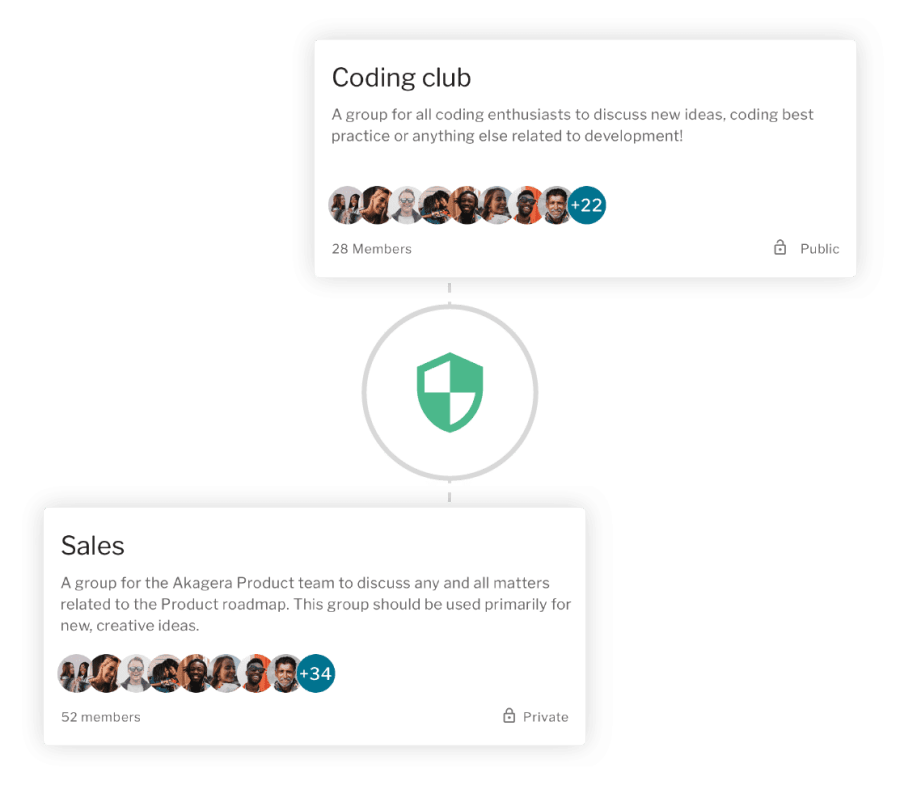 Sales and coding group profile cards