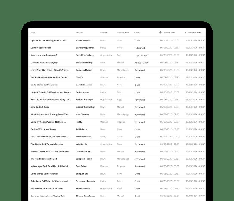 Publishing model - manage content