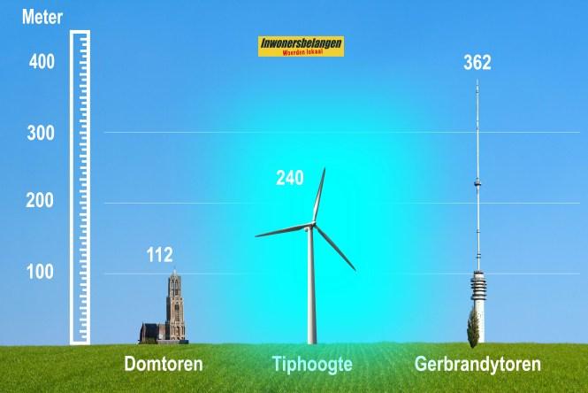 36 windmolens in Woerden