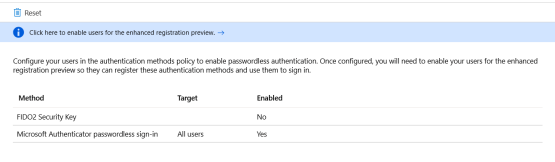 Modification is OK for passwordless