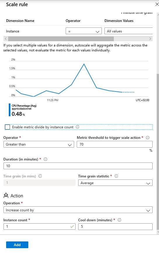 Add a rule for Custom Autoscale
