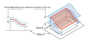 tolerancja profilu powierzchni przykład