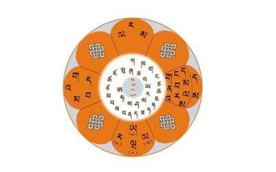 Tibetiečių kalbos abėcėlė – mandala