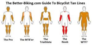 Minunatele variante de bronz pe bicicleta