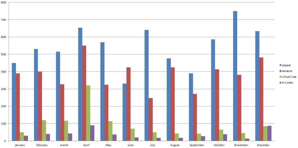 iopenusa rewards distribution
