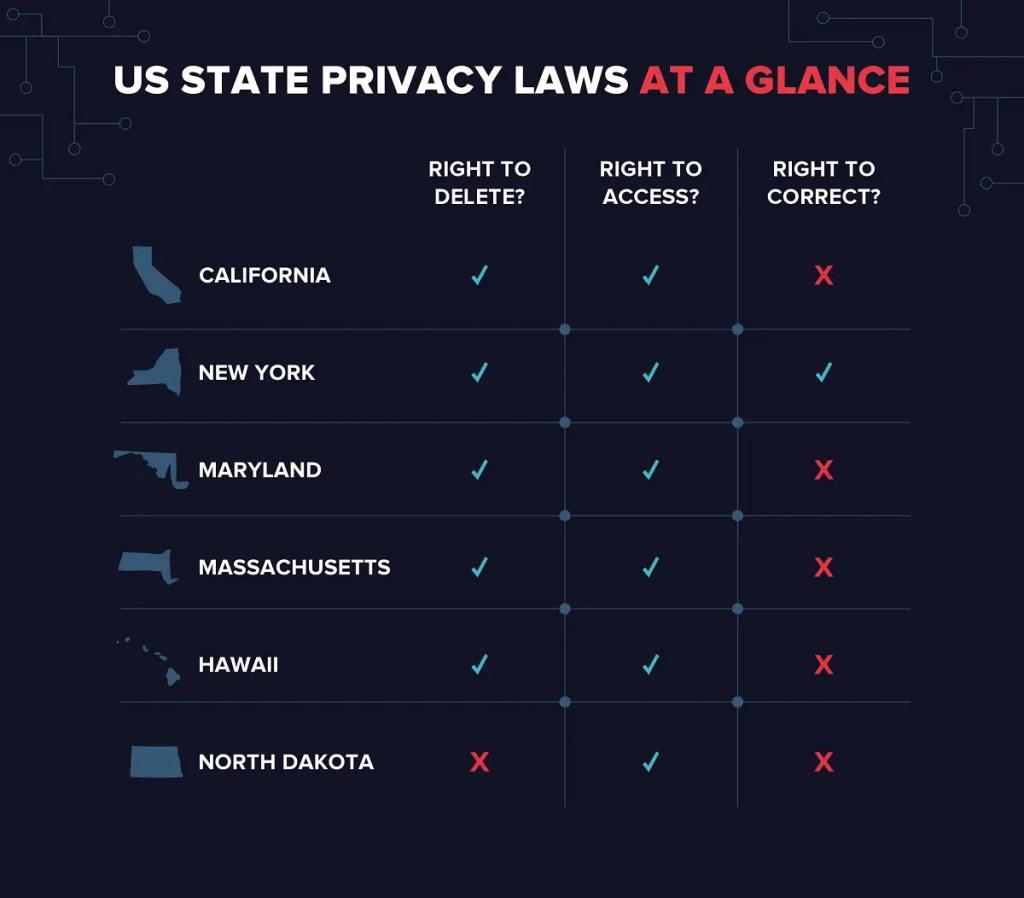 IOpenUSA paid sirveys privacy 2