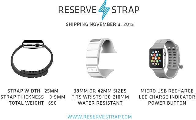 Reserve Strap 1