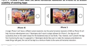 tamaño iPhone 4s vs iPhone 5