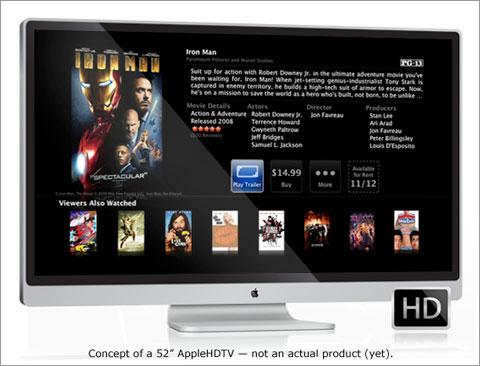 Gene-Munster-apple-iTV