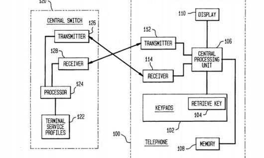 Apple demandada por Bluebonnet, referente al desvío de llamadas
