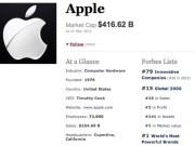 apple-puesto-79