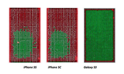 precisión de la pantalla-1025-touchaccuracy-1-530x318