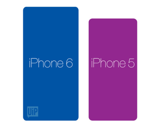 iphone-6-size-1-530x424