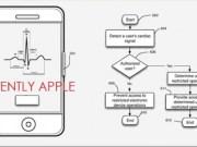 iwatch-activar-automaticamente-no-molestar-iphone-6