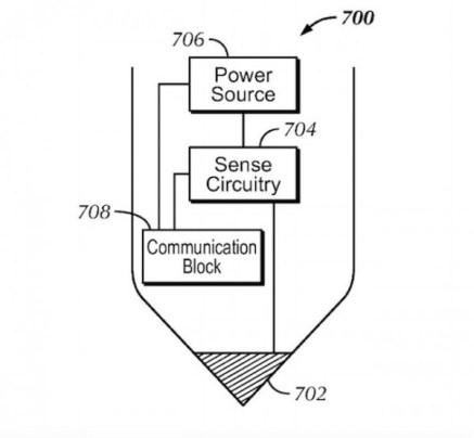 Patente Apple - Stylus