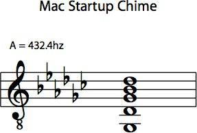 Cómo eliminar el sonido de arranque de un Mac y otros