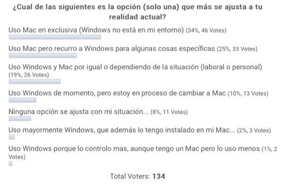 Windows o Mac ¿Aún no lo tienes claro? [Encuesta]