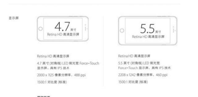 iPhone6s_+resolucion