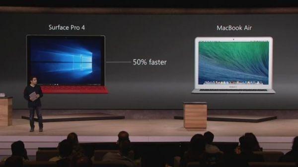 surface pro 4 vs mac