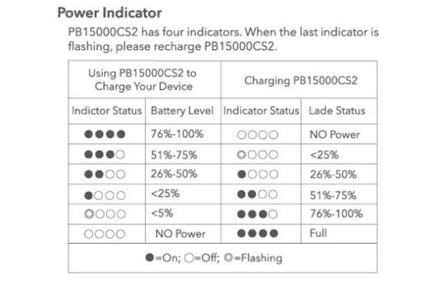 batería externa de 15000 mAh easyacc 3