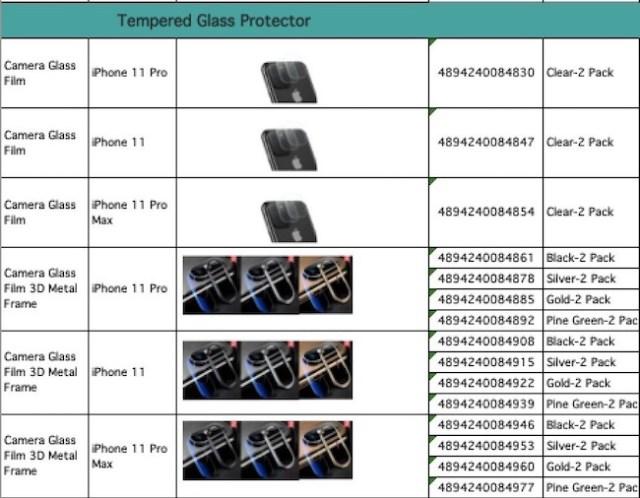 Protectores cámara iPhone 11