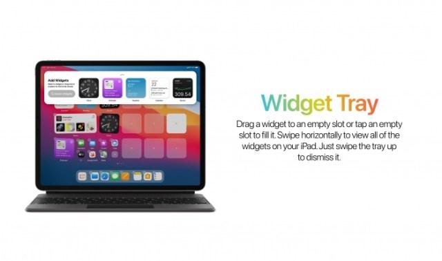 Widgets iPadOS