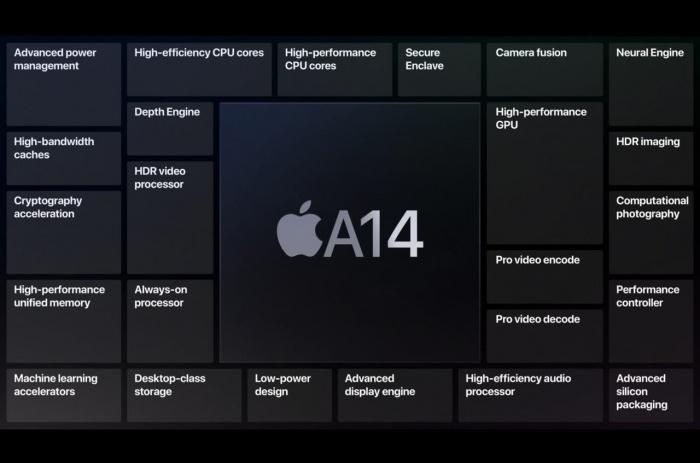 chip A14 Bionic