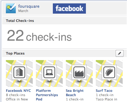 Facebook pretty awesome with Foursquare!! | IOSorchard