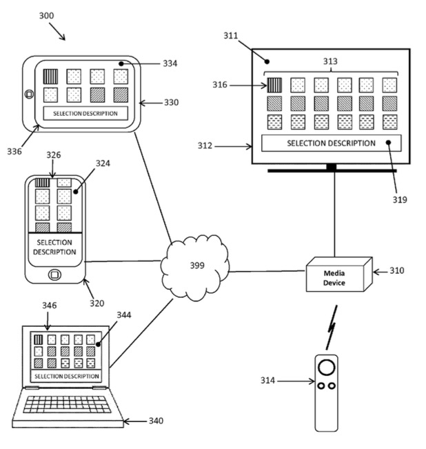 tv_remote_guis_patent