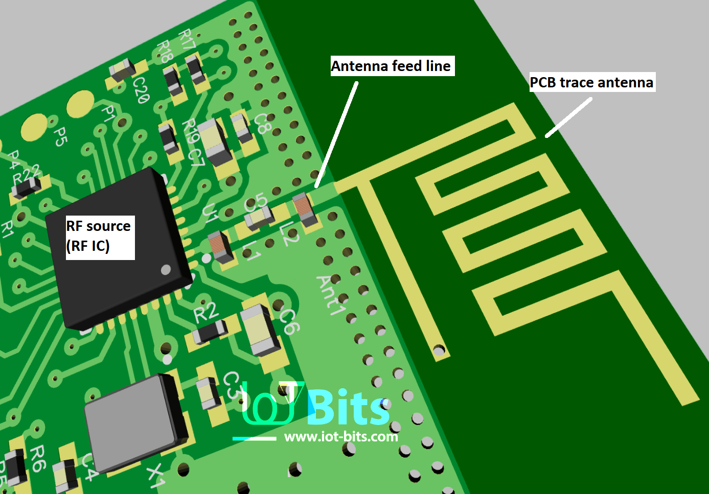 Part 1 Designing A Wifi Pcb Trace Antenna For Esp8266 Or Esp32 Designer Is Everything You Need To Design Easy Use