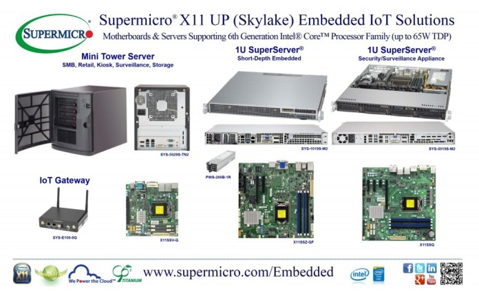 Supermicro - Skylake Motherboard Systems Solutions