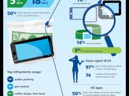 Deloitte Mobile Survey