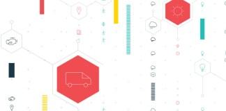IBM IoT Market
