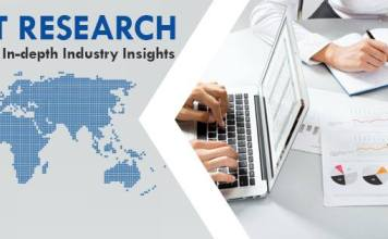 IoT Services Market Research