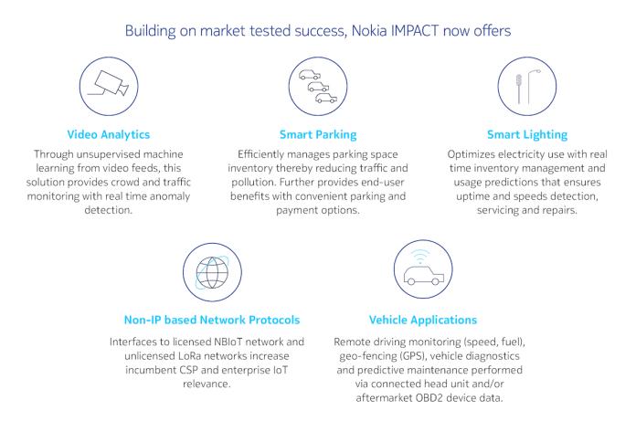 Nokia IMPACT