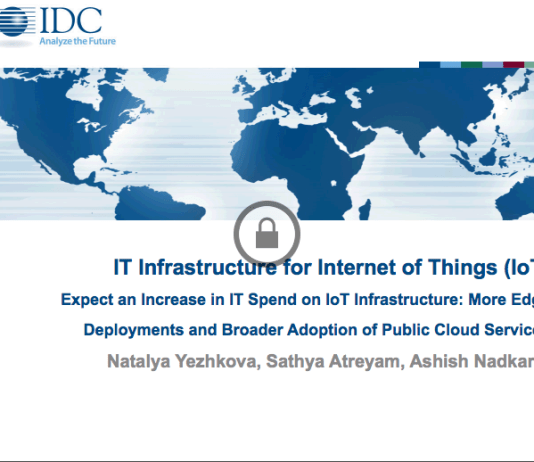 IoT Infrastructure Spending