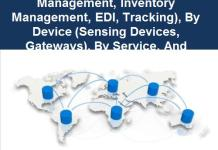 IoT in Warehouse Management Market Analysis
