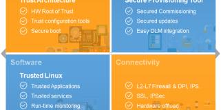 NXP Secure Platform