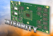 Green Hills Software INTEGRITY RTOS